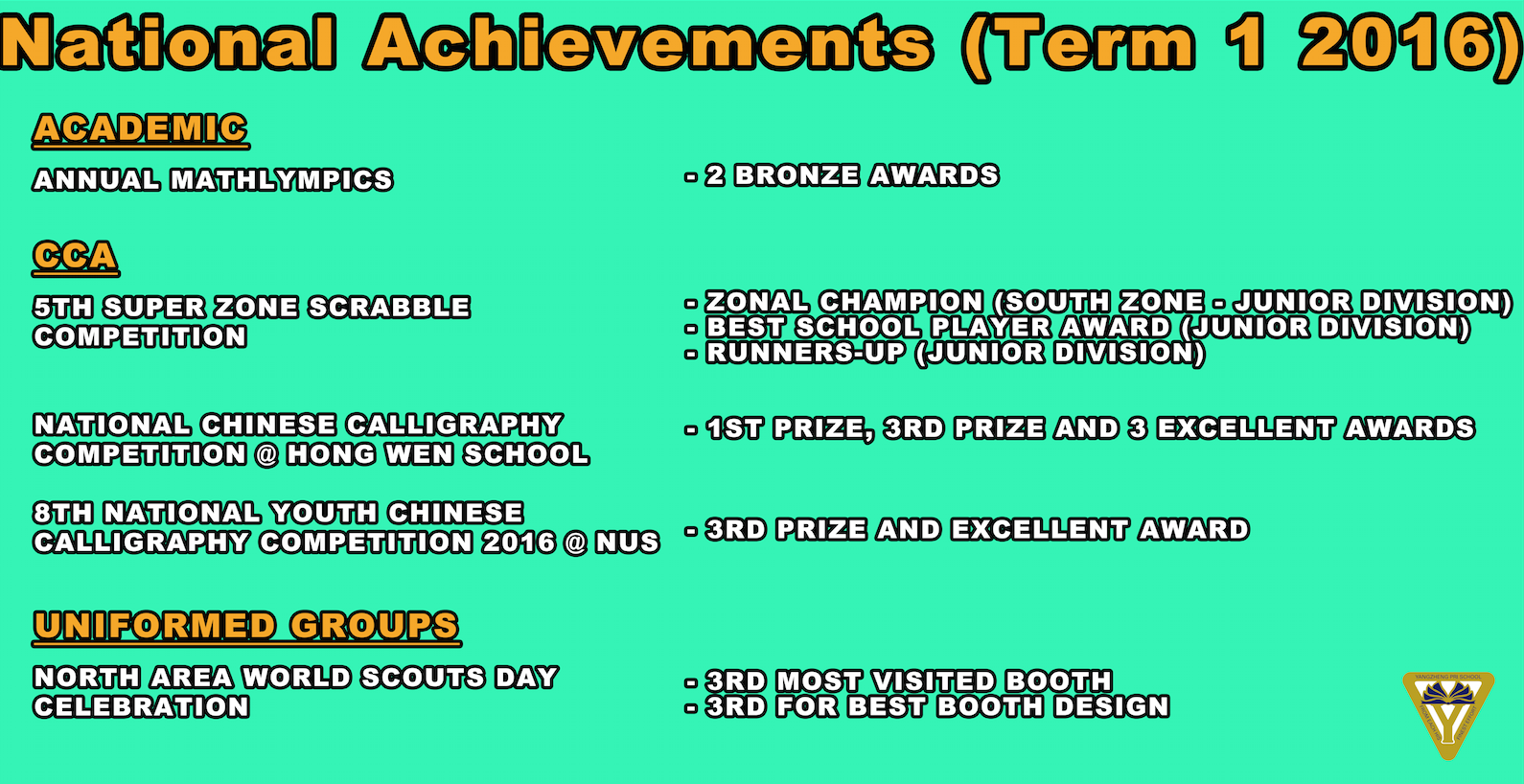 Achievement Term 1.png