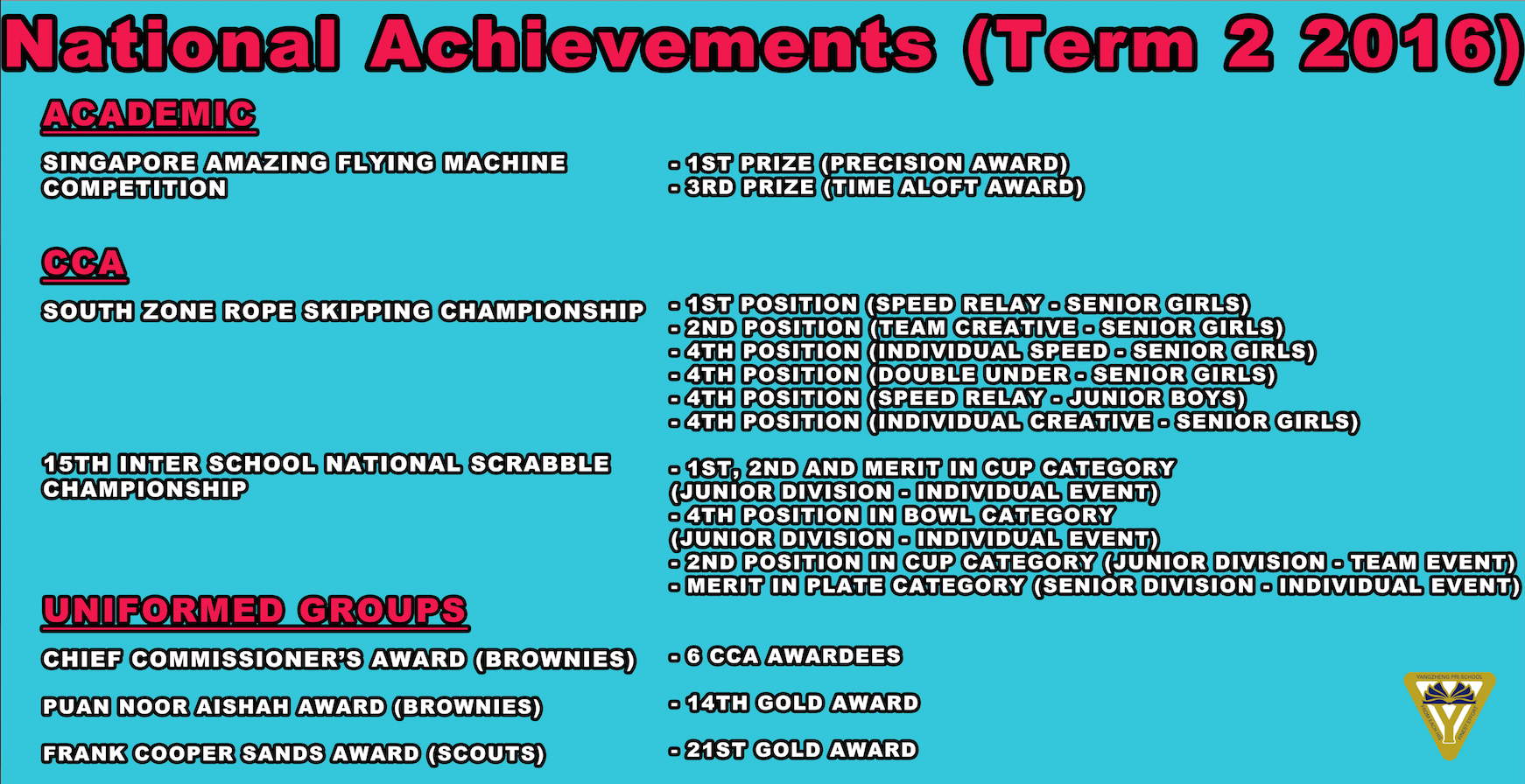 Achievement Term 2.png