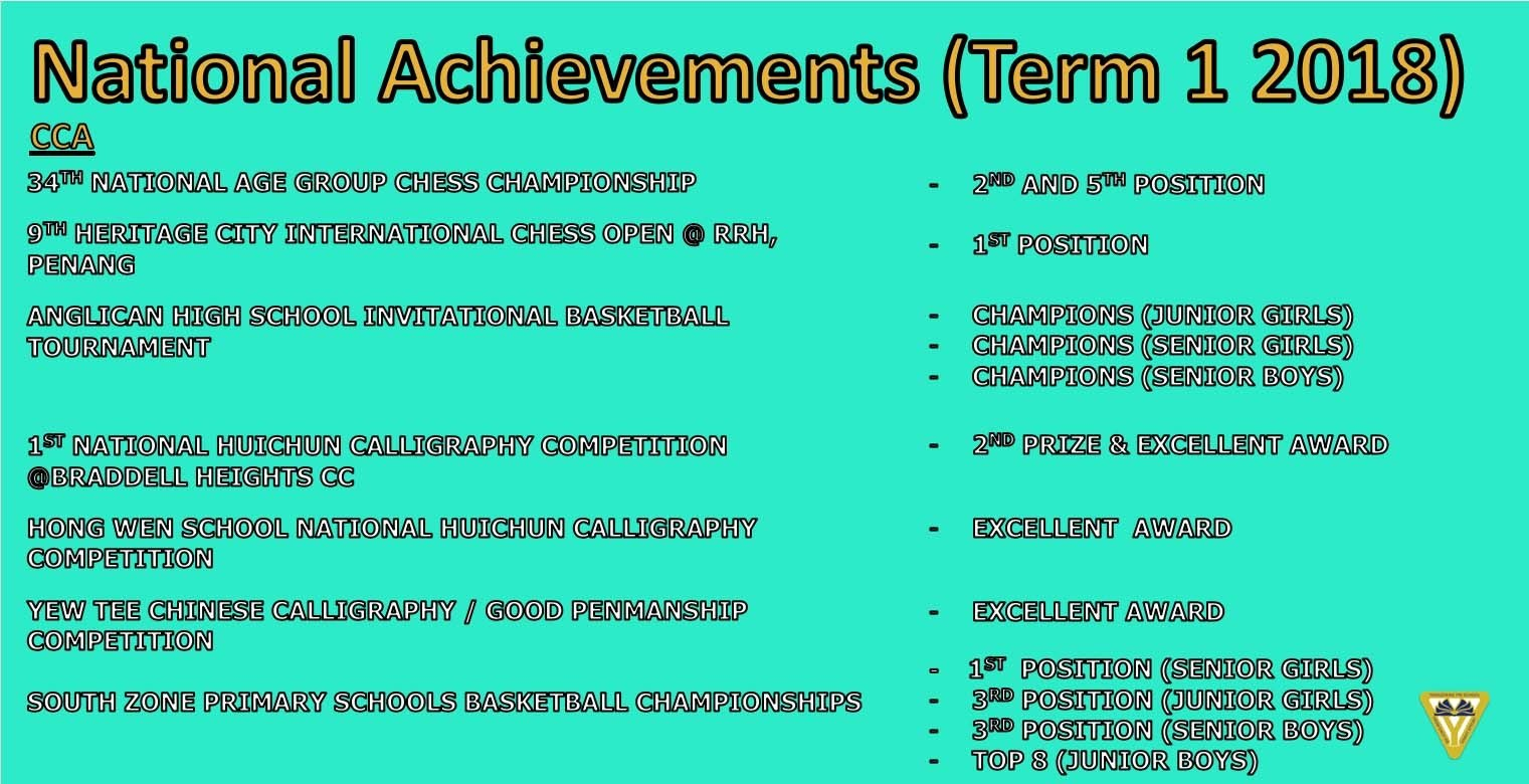 T1_Achievements.jpg