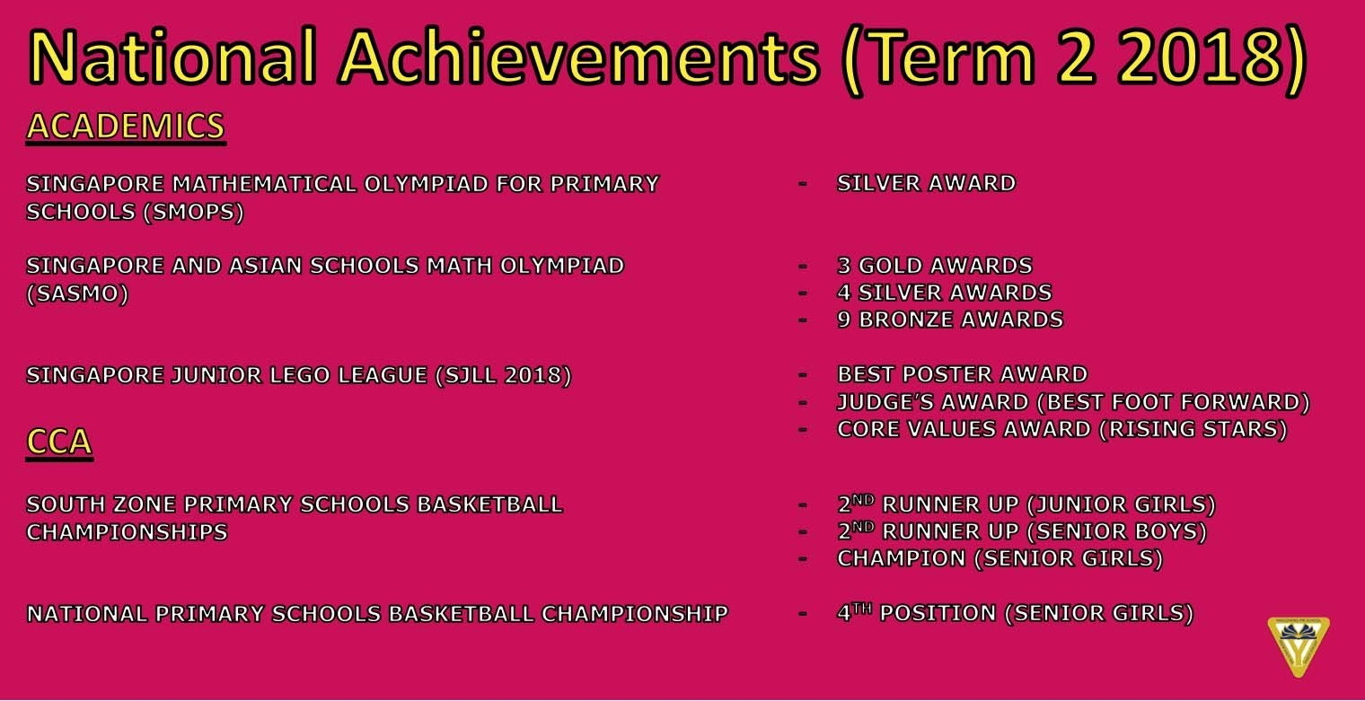 T2_1_Achievements.jpg